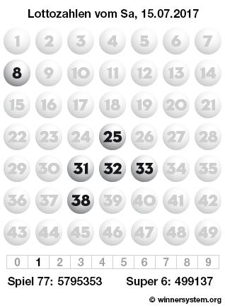 Lottozahlen vom 15.07.2017 als Tippmuster