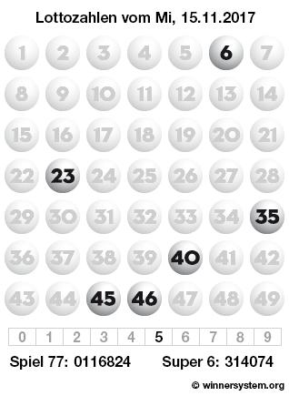 Lottozahlen vom 15.11.2017 als Tippmuster