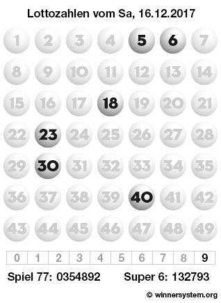 Lottozahlen vom 16.12.2017 als Tippmuster