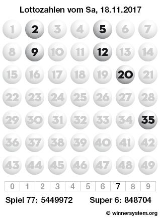 Lottozahlen vom 18.11.2017 als Tippmuster