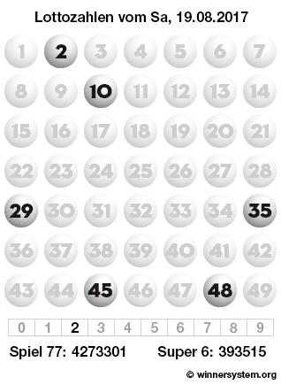 Lottozahlen vom 19.08.2017 als Tippmuster