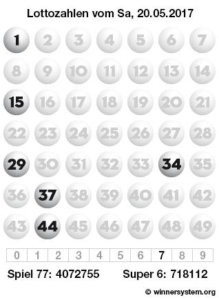 Lottozahlen vom 20.05.2017 als Tippmuster