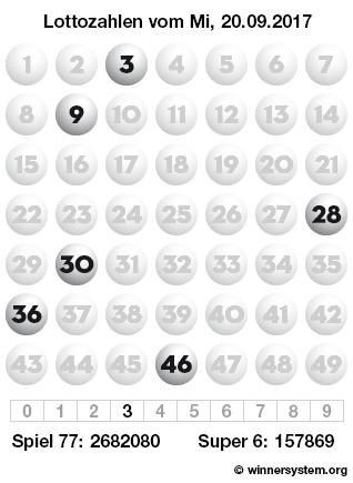 Lottozahlen vom 20.09.2017 als Tippmuster