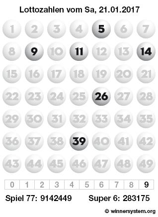 Lottozahlen vom 21.01.2017 als Tippmuster