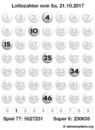Lottozahlen vom 21.10.2017 als Tippmuster