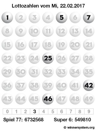 Lottozahlen vom 22.02.2017 als Tippmuster
