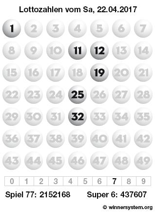 Lottozahlen vom 22.04.2017 als Tippmuster