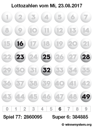 Lottozahlen vom 23.08.2017 als Tippmuster