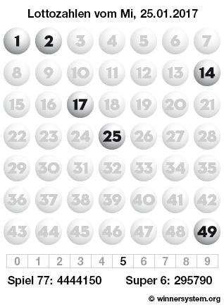 Lottozahlen vom 25.01.2017 als Tippmuster