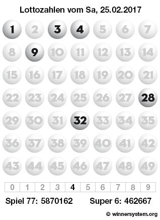 Lottozahlen vom 25.02.2017 als Tippmuster