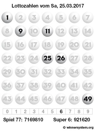 Lottozahlen vom 25.03.2017 als Tippmuster