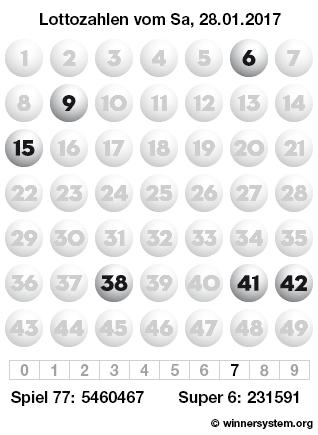 Lottozahlen vom 28.01.2017 als Tippmuster