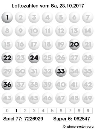 Lottozahlen vom 28.10.2017 als Tippmuster