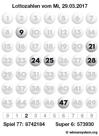 Lottozahlen vom 29.03.2017 als Tippmuster