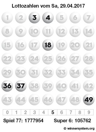 Lottozahlen vom 29.04.2017 als Tippmuster