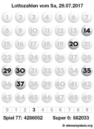 Lottozahlen vom 29.07.2017 als Tippmuster