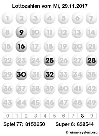 Lottozahlen vom 29.11.2017 als Tippmuster