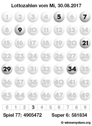 Lottozahlen vom 30.08.2017 als Tippmuster