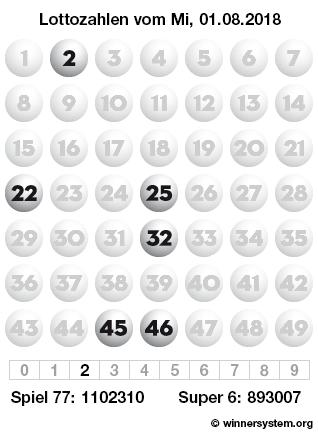 Lottozahlen vom 01.08.2018 als Tippmuster