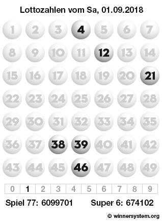 Lottozahlen vom 01.09.2018 als Tippmuster
