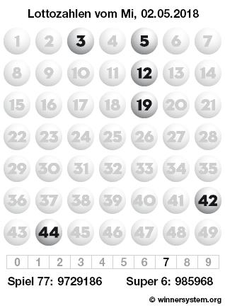 Lottozahlen vom 02.05.2018 als Tippmuster