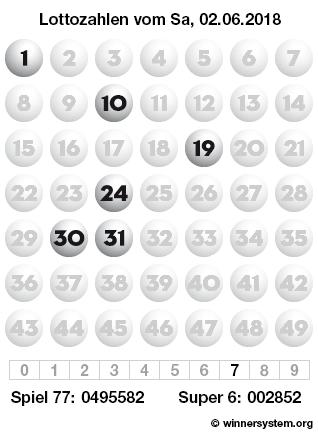 Lottozahlen vom 02.06.2018 als Tippmuster