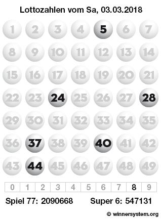 Lottozahlen vom 03.03.2018 als Tippmuster