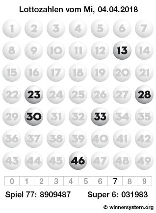 Lottozahlen vom 04.04.2018 als Tippmuster