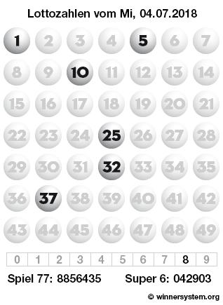 Lottozahlen vom 04.07.2018 als Tippmuster