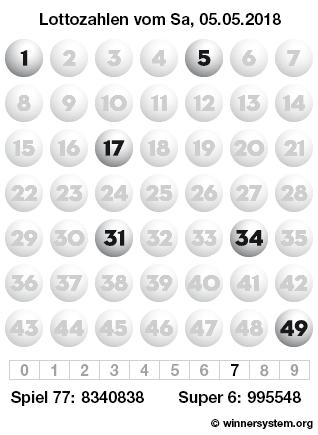 Lottozahlen vom 05.05.2018 als Tippmuster