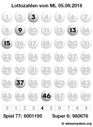Lottozahlen vom 05.09.2018 als Tippmuster
