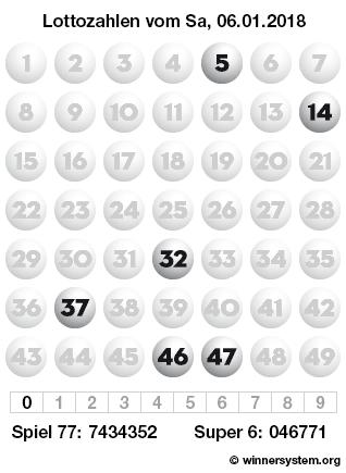 Lottozahlen vom 06.01.2018 als Tippmuster