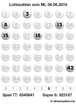 Lottozahlen vom 06.06.2018 als Tippmuster