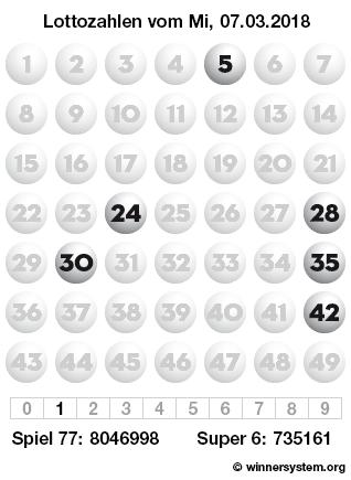 Lottozahlen vom 07.03.2018 als Tippmuster