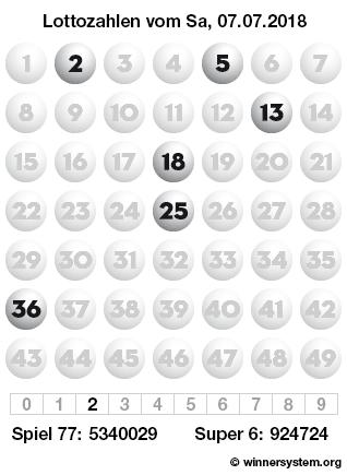 Lottozahlen vom 07.07.2018 als Tippmuster