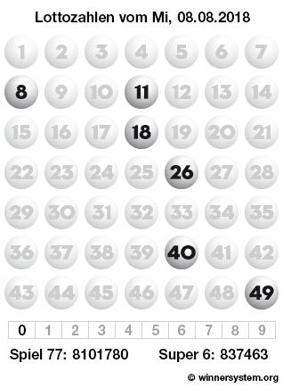 Lottozahlen vom 08.08.2018 als Tippmuster