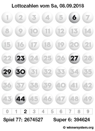 Lottozahlen vom 08.09.2018 als Tippmuster