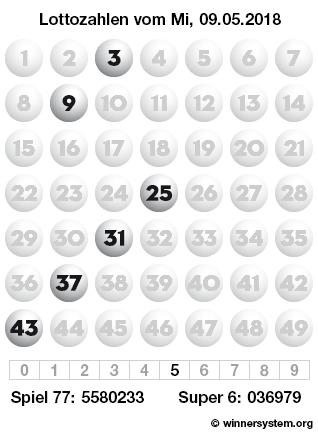 Lottozahlen vom 09.05.2018 als Tippmuster
