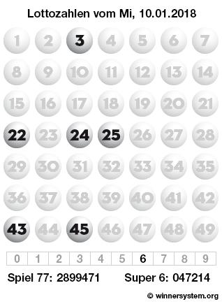 Lottozahlen vom 10.01.2018 als Tippmuster