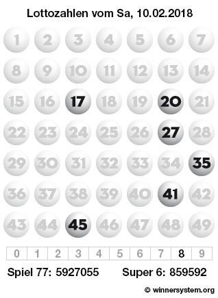 Lottozahlen vom 10.02.2018 als Tippmuster