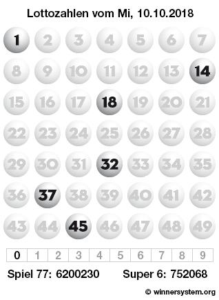 Lottozahlen vom 10.10.2018 als Tippmuster
