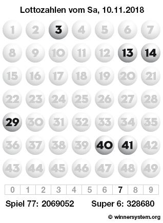 Lottozahlen vom 10.11.2018 als Tippmuster