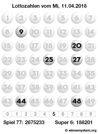 Lottozahlen vom 11.04.2018 als Tippmuster