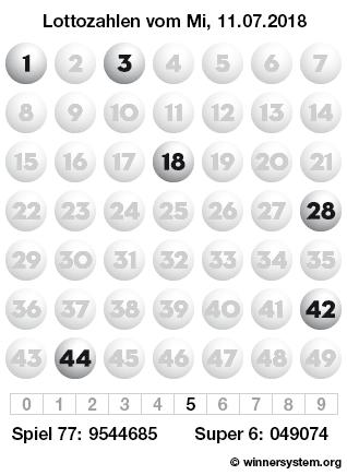 Lottozahlen vom 11.07.2018 als Tippmuster