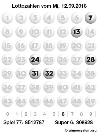 Lottozahlen vom 12.09.2018 als Tippmuster