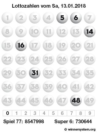 Lottozahlen vom 13.01.2018 als Tippmuster
