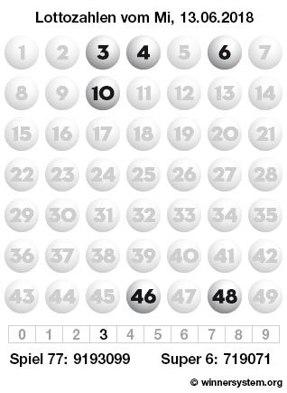Lottozahlen vom 13.06.2018 als Tippmuster