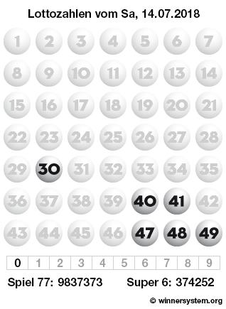 Lottozahlen vom 14.07.2018 als Tippmuster