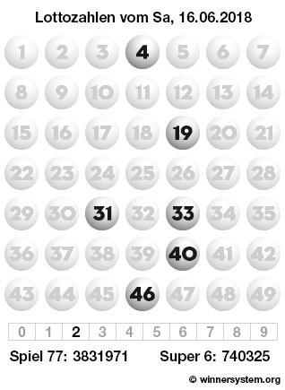 Lottozahlen vom 16.06.2018 als Tippmuster