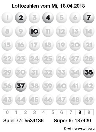Lottozahlen vom 18.04.2018 als Tippmuster